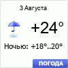 Погода в Рыбинске