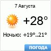 Погода в Сергиев Посаде